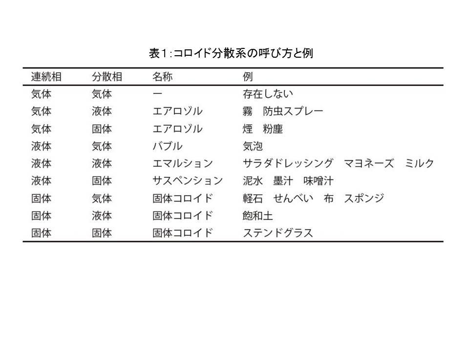 adachi_hyo1