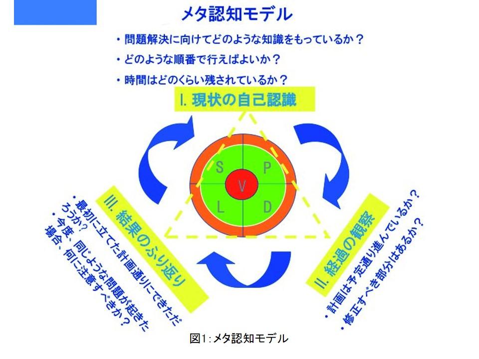 nagai_zu1