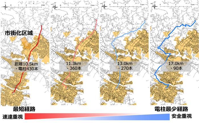 図2:電柱最少経路の検出(青いルートほど安全重視の電柱最少経路になる)