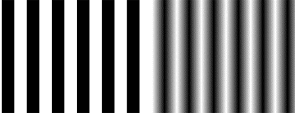 Figure 1: An example to compare the glare sensation. The brightness is the same between the left and right stripe patterns, but the pattern with a clear outline is more glaring.