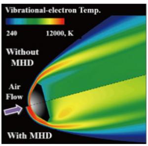 図2:MHD による再突入時の流れの制御