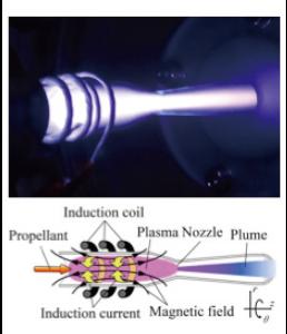図3:ICP 電熱型電気推進