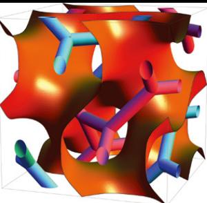図1:ソフトマターで広く見られる双連結構造 の単位格子。赤と青のギャングルジムが 周期的極小曲面で仕切られた二つの空間 に存在する。液晶では1000 個ほどの分 子が集まってこのような構造を作る。