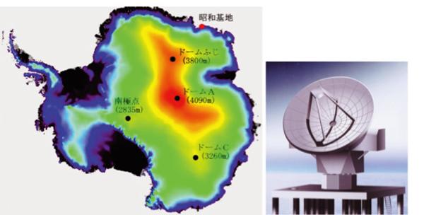 図1:昭和基地から約1000 キロメートルの内陸部には標高 3000 メートルを超える高原地帯が広がっている。右 は南極10 mテラヘルツ望遠鏡の完成予想図。